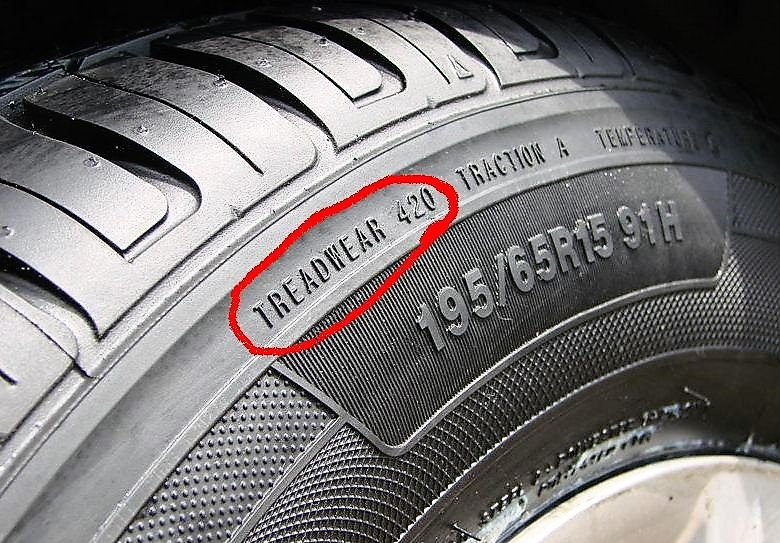 Как правильно выбирать зимние шины