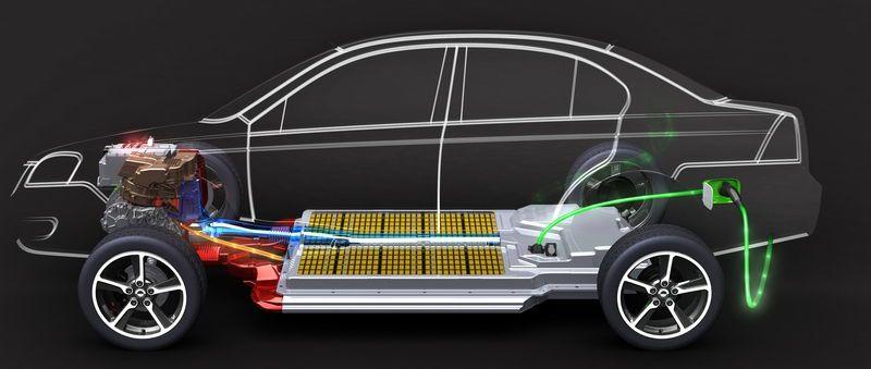 Новая эпоха. Автомобили Тесла