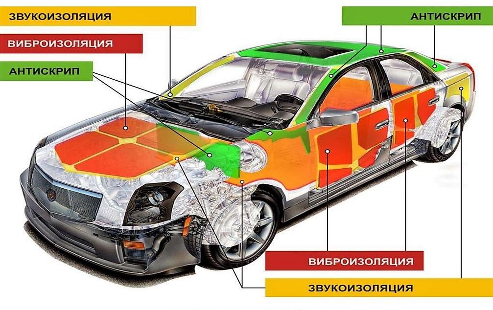 Варианты шумоизоляции автомобиля